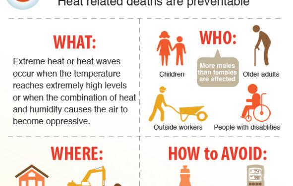 El calor extremo
