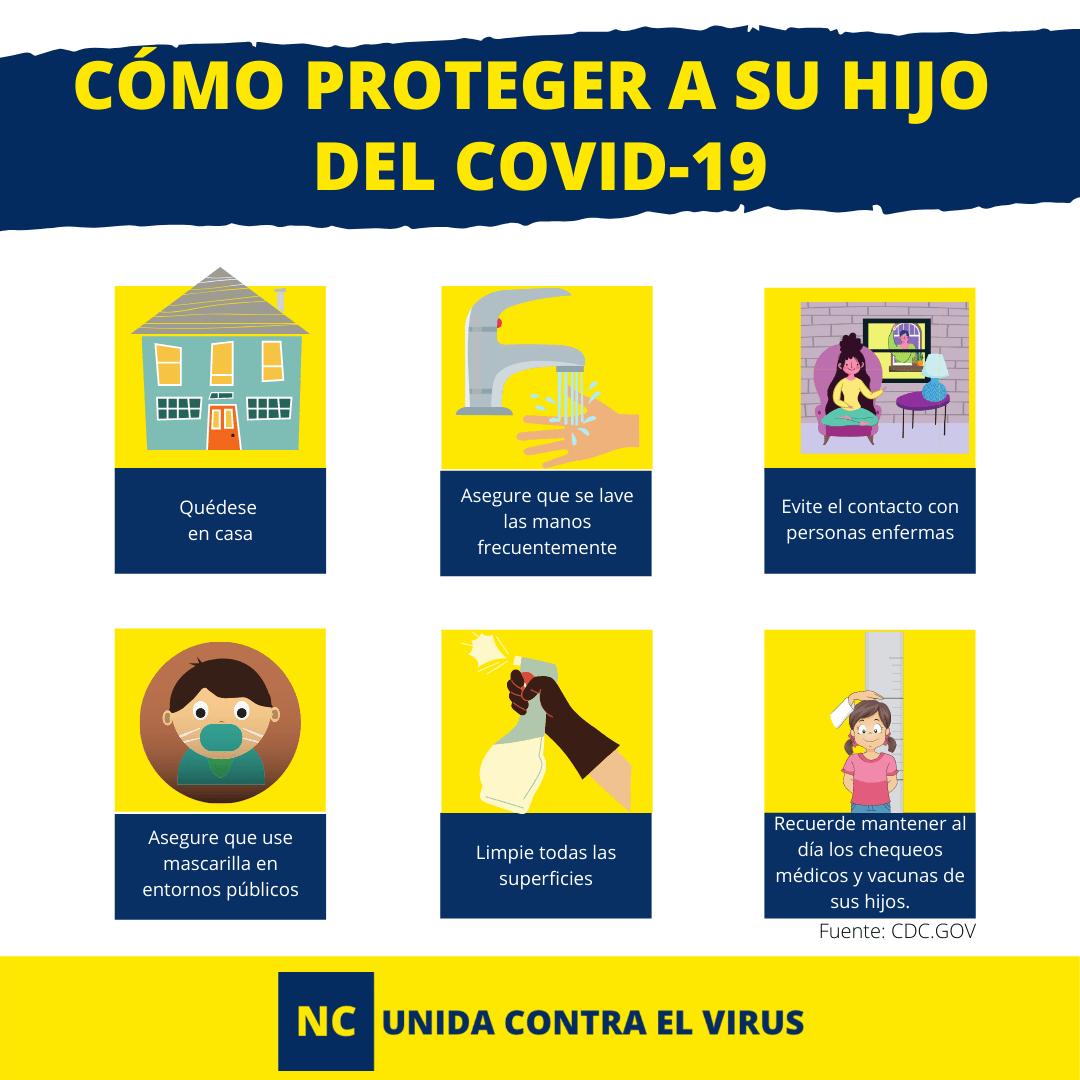 Tome Medidas para proteger a los niños y a las demás personas NCUnidaContraElVirus