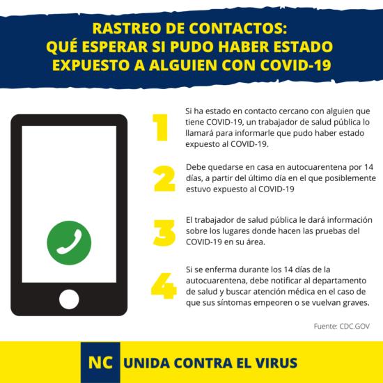 NC Unida contra el Virus Rastreo de Contactos