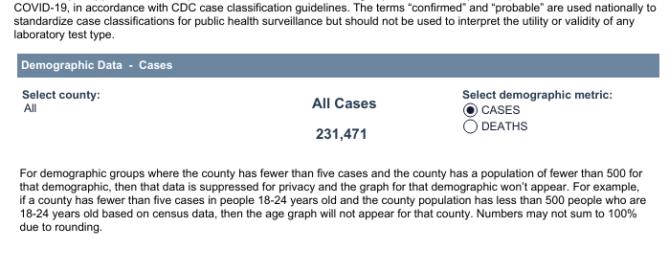Casos confirmados de COVID-19 en Carolina del Norte al 11 de Octubre, 2020