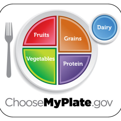 ChooseMyPlate U.S.DepartmentOfAgriculture